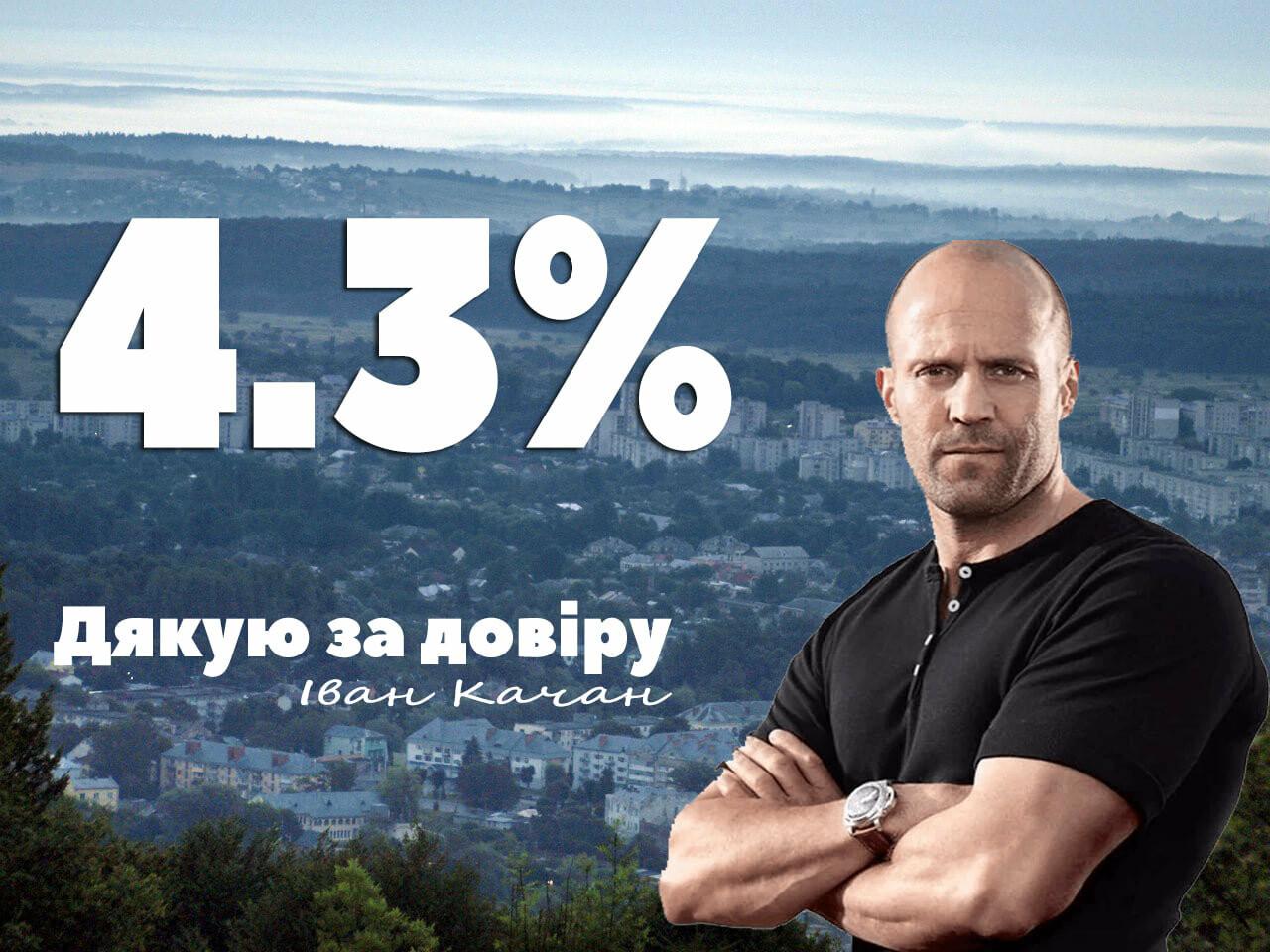 Віртуальний «кандидат» на міського голову Борислава, який приймав участь в опитуванні