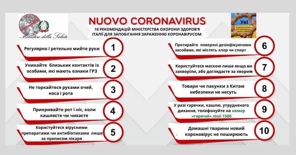 Інфографіка: Корисні поради про коронавірус , фото-1, Фото - Міністерство охорони здоров'я Італії