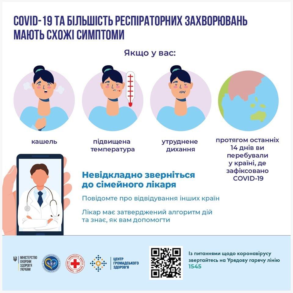 Інфографіка: Корисні поради про коронавірус , фото-2, Фото - Міністерство охорони здоров'я України