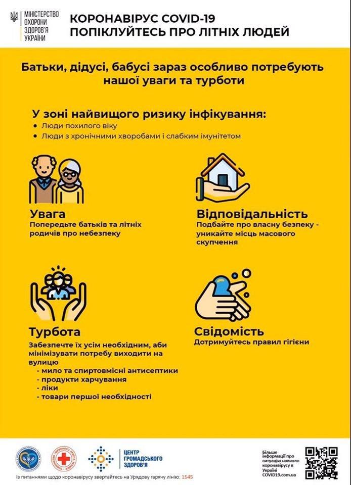 Інфографіка: Корисні поради про коронавірус , фото-3, Фото - Міністерство охорони здоров'я України