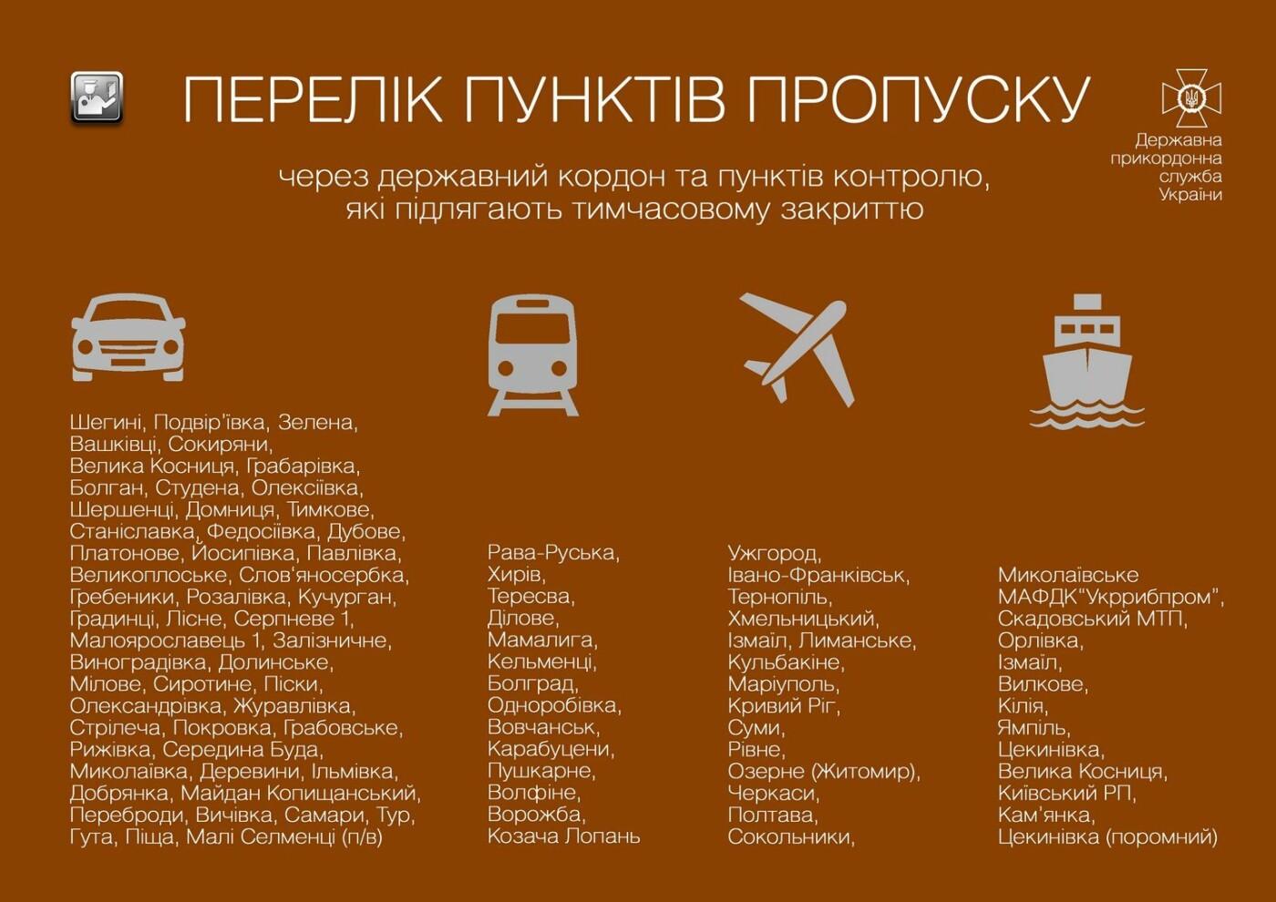 Інформація з пунктів пропуску на кордонах: які працюватимуть та винятки, фото-2, Державна прикордонна служба України