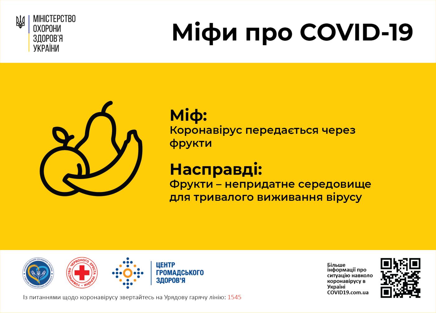 Міфи про коронавірус: ТОП добірка , фото-7