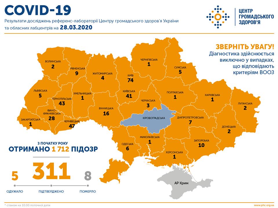 На Львівщині підтверджено нові випадки коронавірусу, фото-1