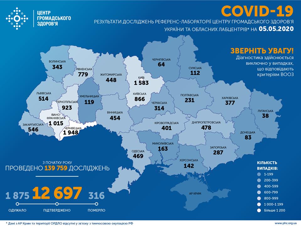 У Дрогобичі ще 20 нових підозр на коронавірус, фото-1